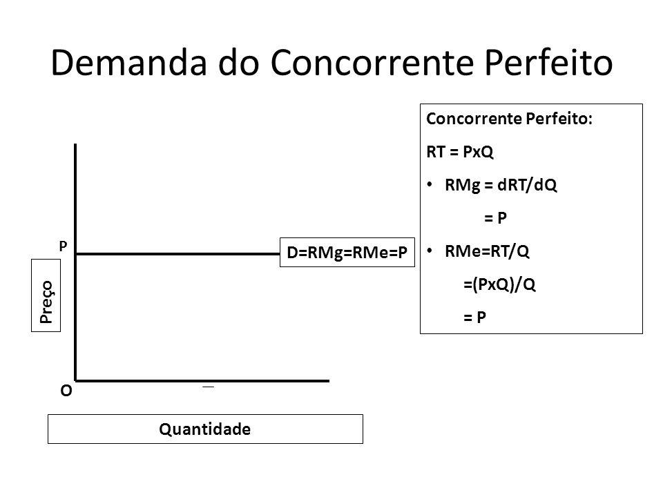 Demanda do Concorrente Perfeito D=RMg=RMe=P P O Preço Quantidade Concorrente Perfeito: RT = PxQ RMg = dRT/dQ = P RMe=RT/Q =(PxQ)/Q = P