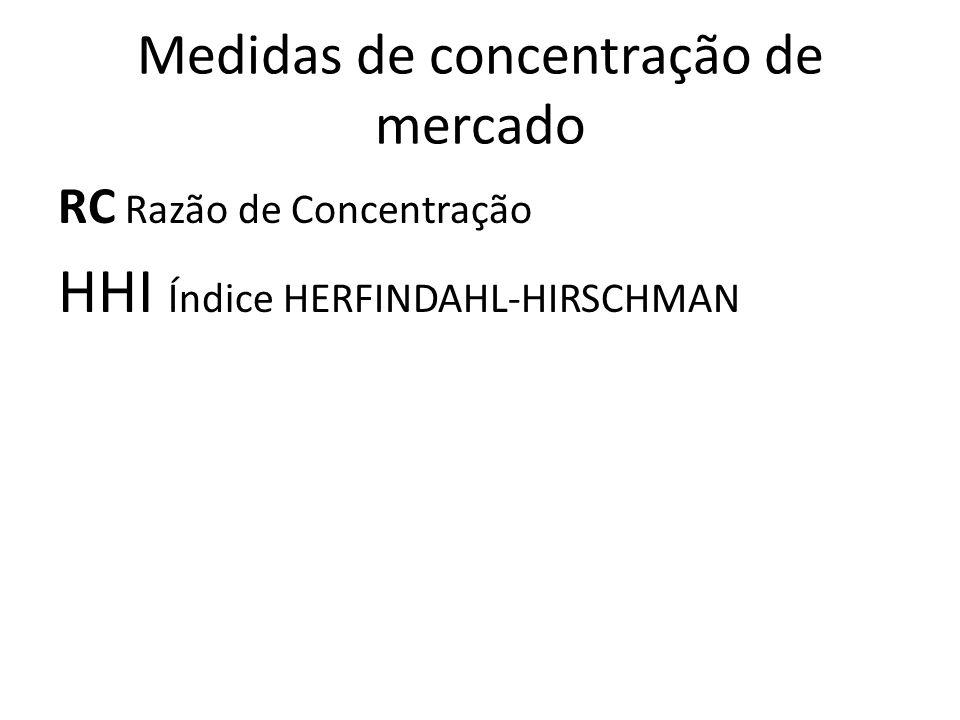 Medidas de concentração de mercado RC Razão de Concentração HHI Índice HERFINDAHL-HIRSCHMAN