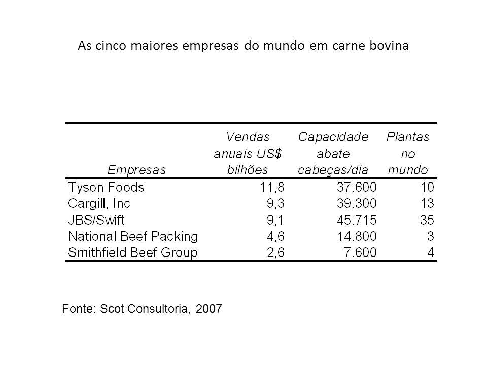 As cinco maiores empresas do mundo em carne bovina Fonte: Scot Consultoria, 2007