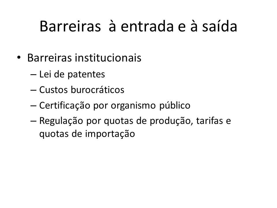 Barreiras à entrada e à saída Barreiras institucionais – Lei de patentes – Custos burocráticos – Certificação por organismo público – Regulação por quotas de produção, tarifas e quotas de importação