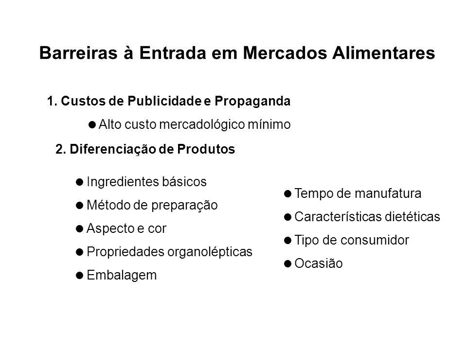 Barreiras à Entrada em Mercados Alimentares 1. Custos de Publicidade e Propaganda Alto custo mercadológico mínimo 2. Diferenciação de Produtos Ingredi