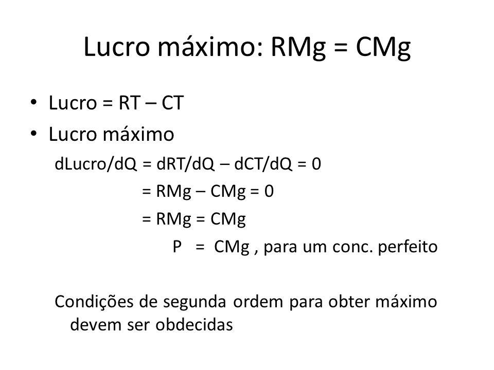 Lucro = RT – CT Lucro máximo dLucro/dQ = dRT/dQ – dCT/dQ = 0 = RMg – CMg = 0 = RMg = CMg P = CMg, para um conc.