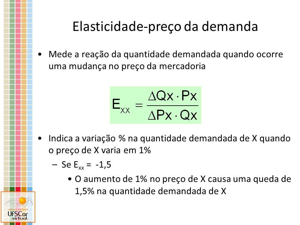 Mede a reação da quantidade demandada quando ocorre uma mudança no preço da mercadoria Indica a variação % na quantidade demandada de X quando o preço de X varia em 1% –Se E xx = -1,5 O aumento de 1% no preço de X causa uma queda de 1,5% na quantidade demandada de X Elasticidade-preço da demanda