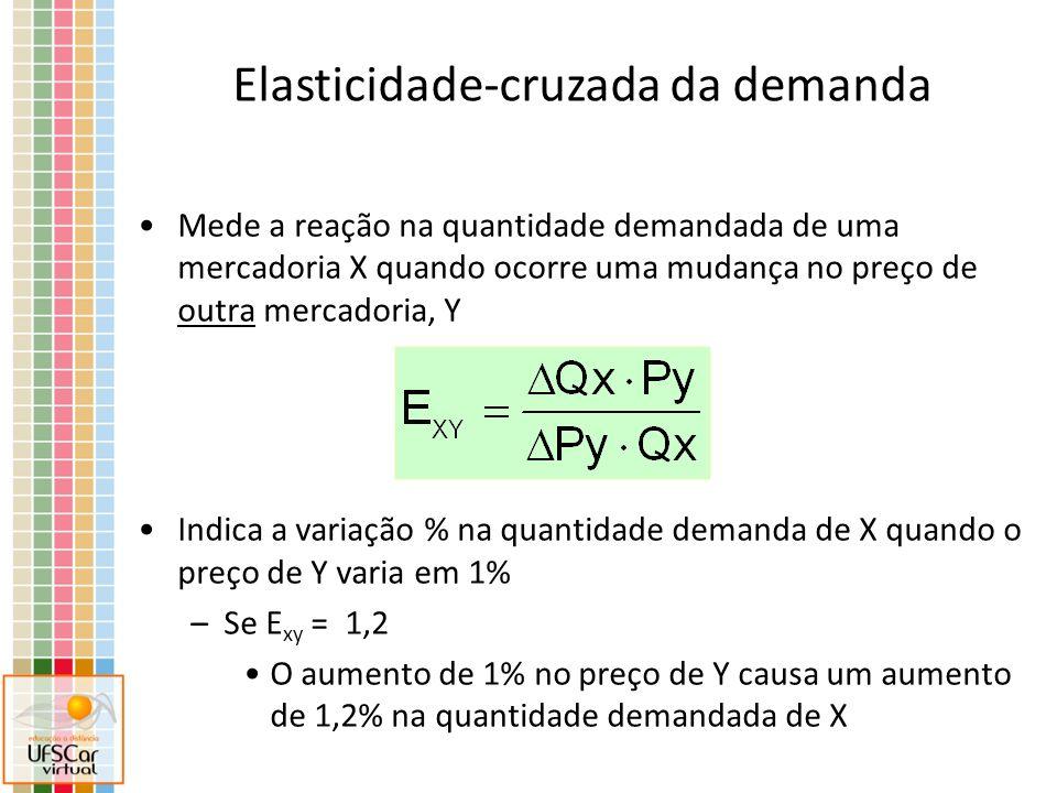 Mede a reação na quantidade demandada de uma mercadoria X quando ocorre uma mudança no preço de outra mercadoria, Y Indica a variação % na quantidade demanda de X quando o preço de Y varia em 1% –Se E xy = 1,2 O aumento de 1% no preço de Y causa um aumento de 1,2% na quantidade demandada de X Elasticidade-cruzada da demanda