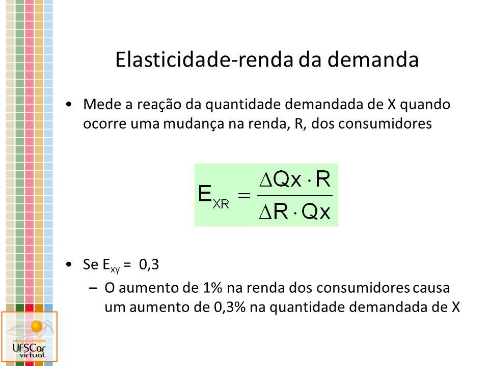 Mede a reação da quantidade demandada de X quando ocorre uma mudança na renda, R, dos consumidores Se E xy = 0,3 –O aumento de 1% na renda dos consumidores causa um aumento de 0,3% na quantidade demandada de X Elasticidade-renda da demanda