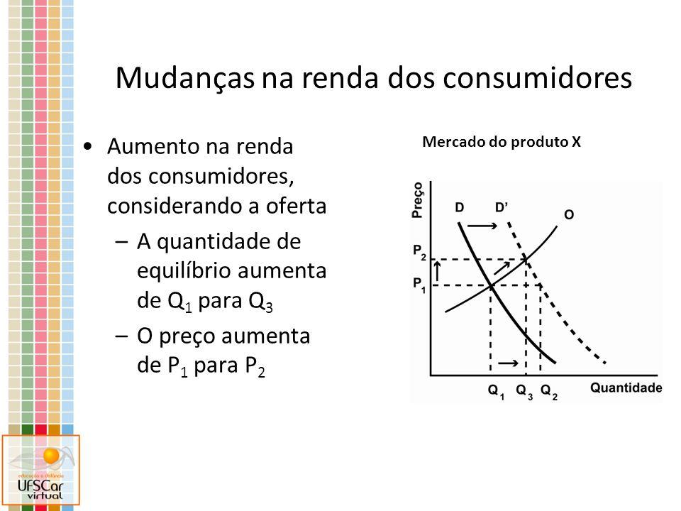 Aumento na renda dos consumidores, considerando a oferta –A quantidade de equilíbrio aumenta de Q 1 para Q 3 – O preço aumenta de P 1 para P 2 Mercado do produto X Mudanças na renda dos consumidores
