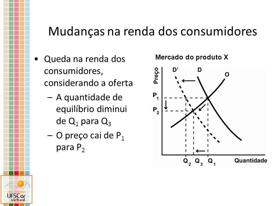 Queda na renda dos consumidores, considerando a oferta – A quantidade de equilíbrio diminui de Q 1 para Q 3 – O preço cai de P 1 para P 2 Mercado do produto X Mudanças na renda dos consumidores