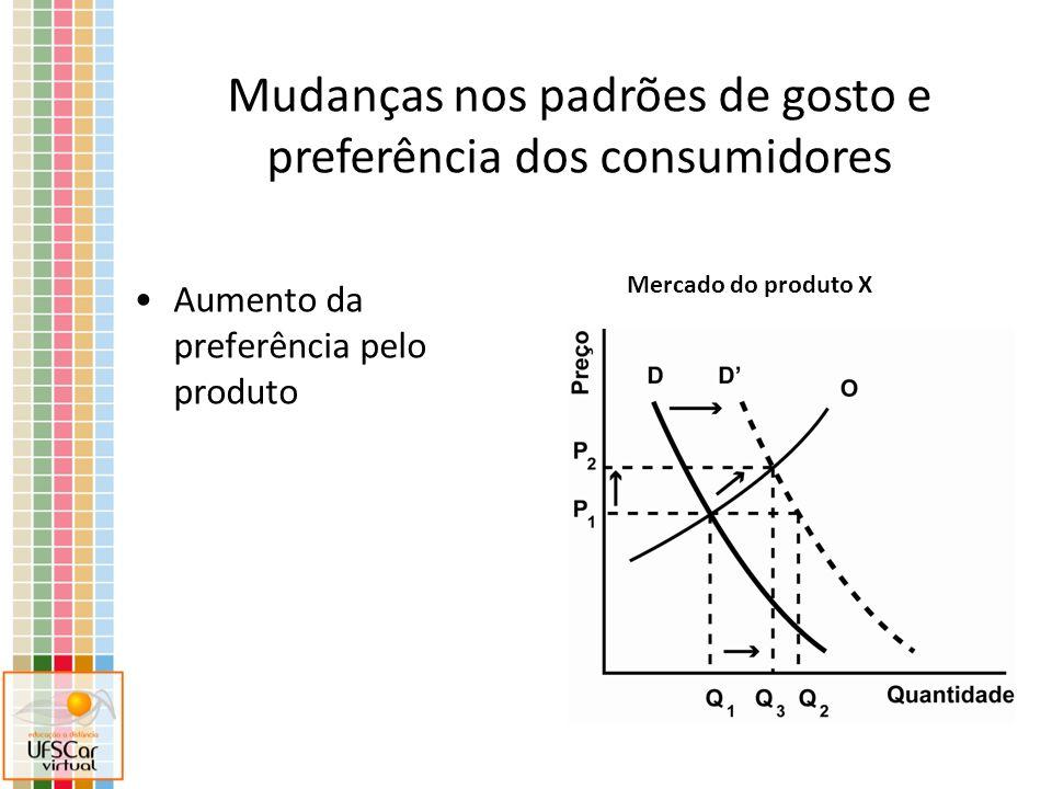 Aumento da preferência pelo produto Mudanças nos padrões de gosto e preferência dos consumidores Mercado do produto X
