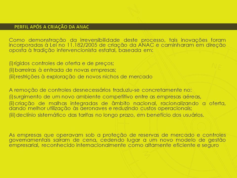 PERFIL APÓS A CRIAÇÃO DA ANAC Como demonstração da irreversibilidade deste processo, tais inovações foram incorporadas à Lei no 11.182/2005 de criação
