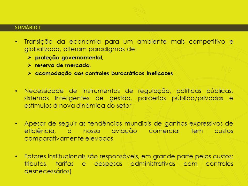 SUMÁRIO I Transição da economia para um ambiente mais competitivo e globalizado, alteram paradigmas de: proteção governamental, reserva de mercado, ac