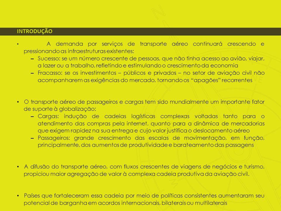 PERFIL APÓS A CRIAÇÃO DA ANAC Após a criação da ANAC este é o perfil institucional e administrativo do setor: Controle do espaço aéreo e proteção ao vôo (DECEA, Comando da Aeronáutica) Infraestrutura aeroportuária (INFRAERO – 67 aeroportos), DAESP e demais administradoras) Prevenção e investigação de acidentes aeronáuticos (CENIPA, Comando da Aeronáutica) Regulação da aviação civil, por meio da fiscalização e controle de natureza econômica e de segurança (ANAC) Relações internacionais (ANAC) Homologação de aeronaves e componentes da indústria aeronáutica nacional (ANAC) Elaboração de estudos e pesquisas relacionados à aviação civil (ANAC)