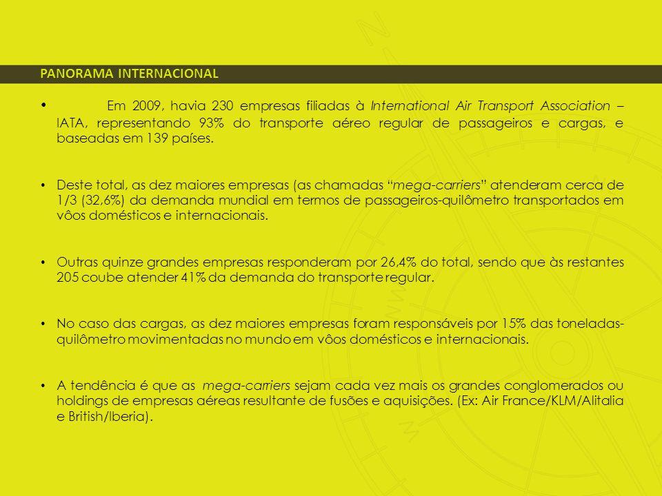 (vôos regulares internacionais e domésticos) 1996 – 2008 TRÁFEGO AÉREO MUNDIAL DE PASSAGEIROS