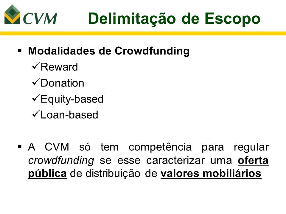 Delimitação de Escopo Modalidades de Crowdfunding Reward Donation Equity-based Loan-based A CVM só tem competência para regular crowdfunding se esse c