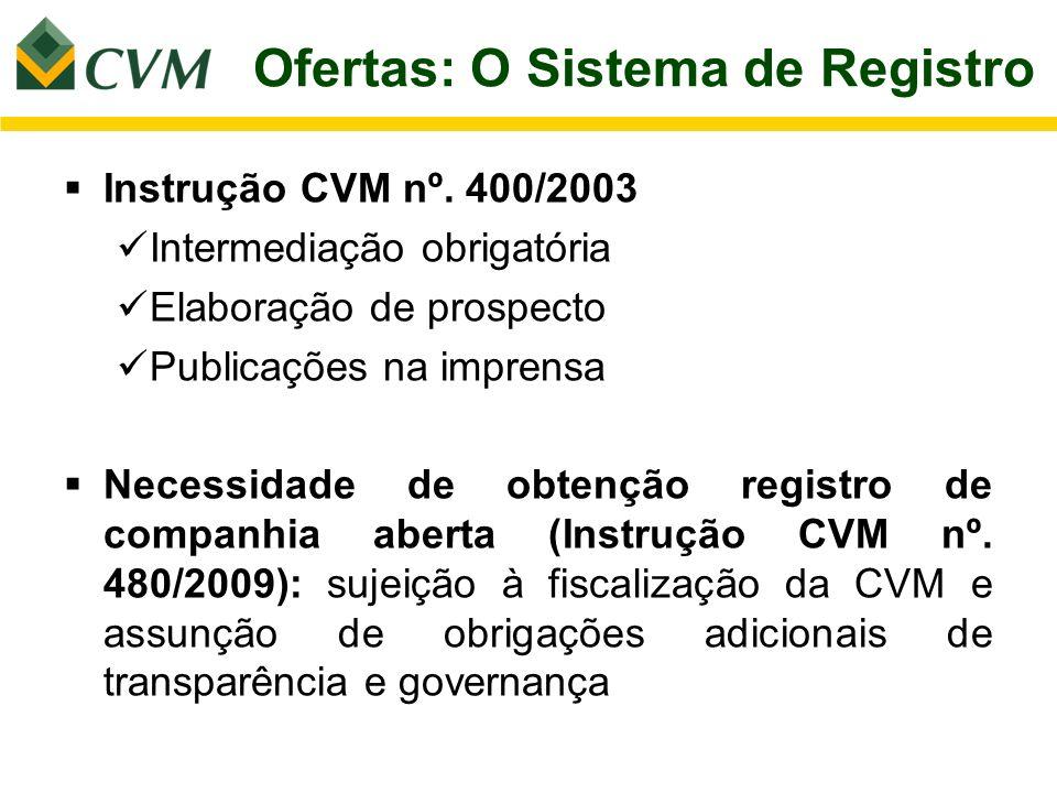 Ofertas: O Sistema de Registro Instrução CVM nº. 400/2003 Intermediação obrigatória Elaboração de prospecto Publicações na imprensa Necessidade de obt