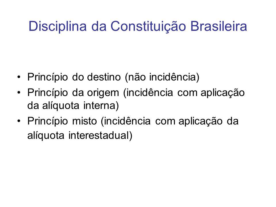 Disciplina da Constituição Brasileira Princípio do destino (não incidência) Princípio da origem (incidência com aplicação da alíquota interna) Princíp