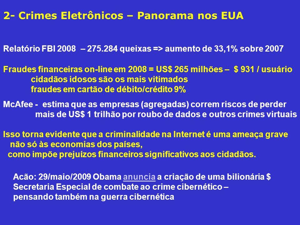 Relatório FBI 2008 – 275.284 queixas => aumento de 33,1% sobre 2007 2- Crimes Eletrônicos – Panorama nos EUA Fraudes financeiras on-line em 2008 = US$