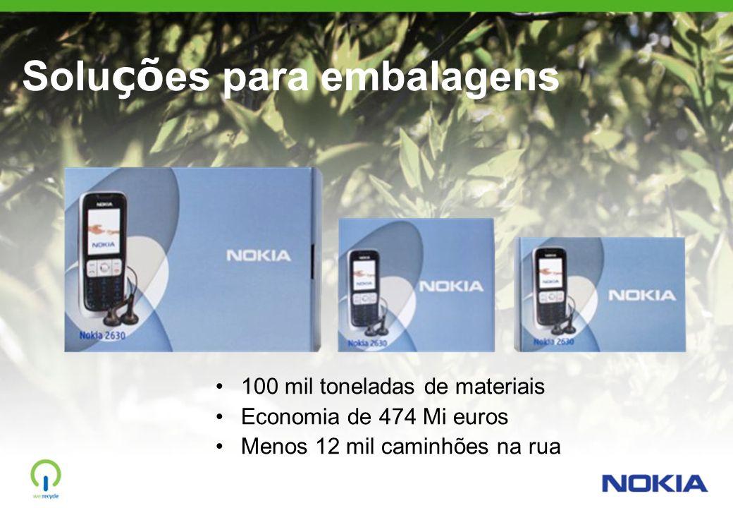 Solu çõ es para embalagens 100 mil toneladas de materiais Economia de 474 Mi euros Menos 12 mil caminhões na rua