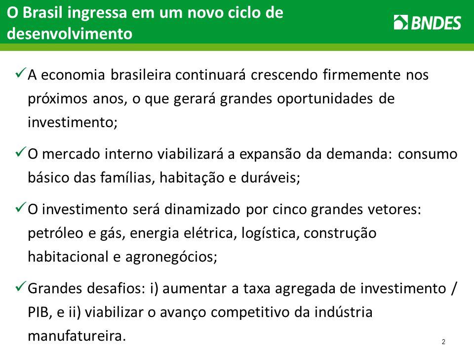 2 O Brasil ingressa em um novo ciclo de desenvolvimento A economia brasileira continuará crescendo firmemente nos próximos anos, o que gerará grandes oportunidades de investimento; O mercado interno viabilizará a expansão da demanda: consumo básico das famílias, habitação e duráveis; O investimento será dinamizado por cinco grandes vetores: petróleo e gás, energia elétrica, logística, construção habitacional e agronegócios; Grandes desafios: i) aumentar a taxa agregada de investimento / PIB, e ii) viabilizar o avanço competitivo da indústria manufatureira.