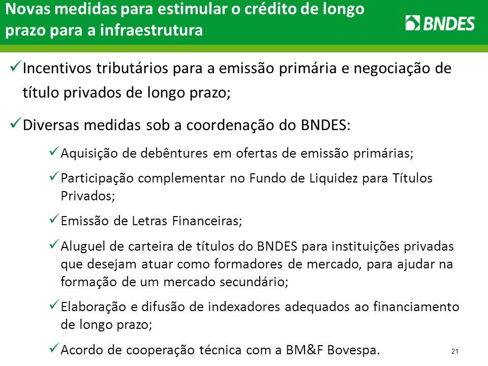 21 Novas medidas para estimular o crédito de longo prazo para a infraestrutura Incentivos tributários para a emissão primária e negociação de título privados de longo prazo; Diversas medidas sob a coordenação do BNDES: Aquisição de debêntures em ofertas de emissão primárias; Participação complementar no Fundo de Liquidez para Títulos Privados; Emissão de Letras Financeiras; Aluguel de carteira de títulos do BNDES para instituições privadas que desejam atuar como formadores de mercado, para ajudar na formação de um mercado secundário; Elaboração e difusão de indexadores adequados ao financiamento de longo prazo; Acordo de cooperação técnica com a BM&F Bovespa.