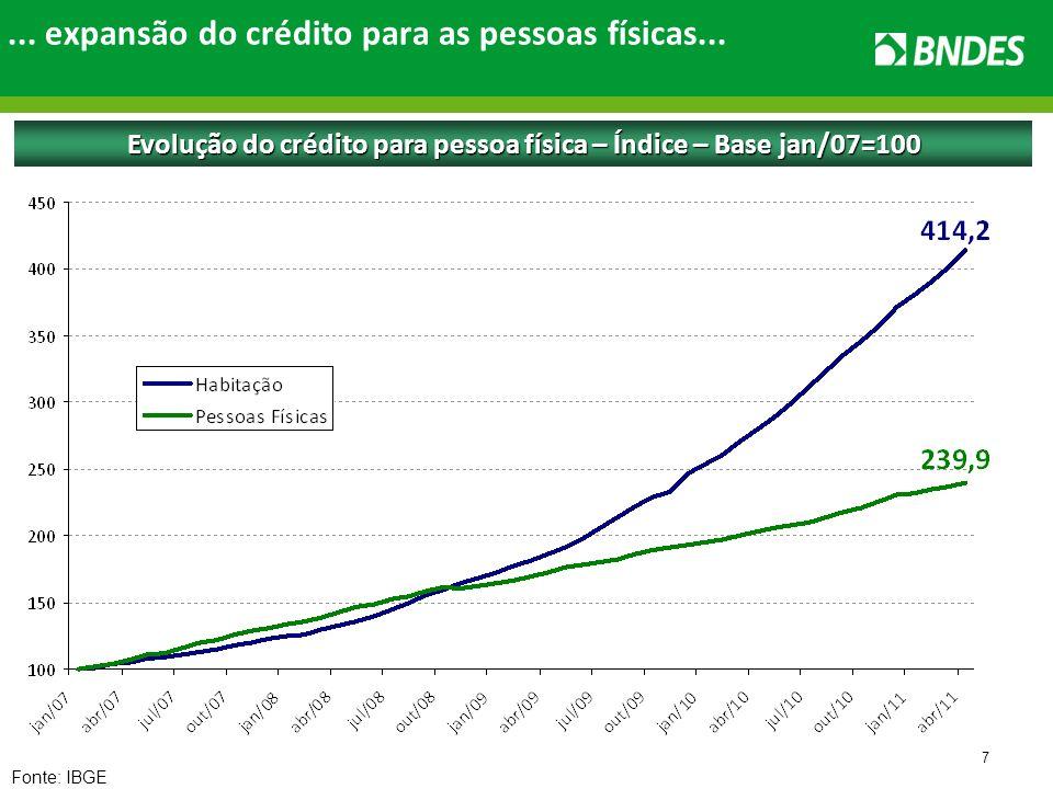 8 Variação acumulada entre 2001 e 2009 Fonte: Desigualdade de Renda na década, FGV/CPS, 2011...