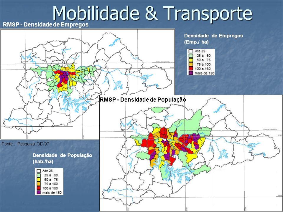 Mobilidade & Transporte RMSP - Densidade de Empregos Fonte : Pesquisa OD/07 Densidade de População (hab./ha) RMSP - Densidade de População Densidade de Empregos (Emp./ ha)