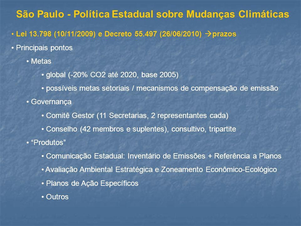 São Paulo - Política Estadual sobre Mudanças Climáticas Lei 13.798 (10/11/2009) e Decreto 55.497 (26/06/2010) prazos Principais pontos Metas global (-20% CO2 até 2020, base 2005) possíveis metas setoriais / mecanismos de compensação de emissão Governança Comitê Gestor (11 Secretarias, 2 representantes cada) Conselho (42 membros e suplentes), consultivo, tripartite Produtos Comunicação Estadual: Inventário de Emissões + Referência a Planos Avaliação Ambiental Estratégica e Zoneamento Econômico-Ecológico Planos de Ação Específicos Outros