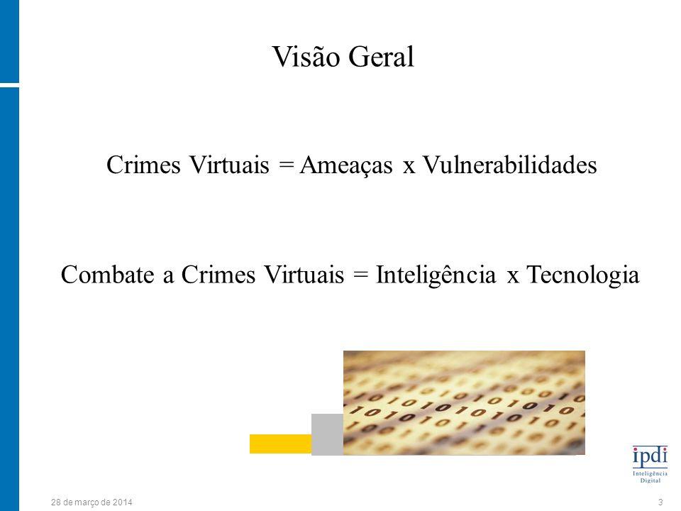 28 de março de 20143 Combate a Crimes Virtuais = Inteligência x Tecnologia Crimes Virtuais = Ameaças x Vulnerabilidades Visão Geral