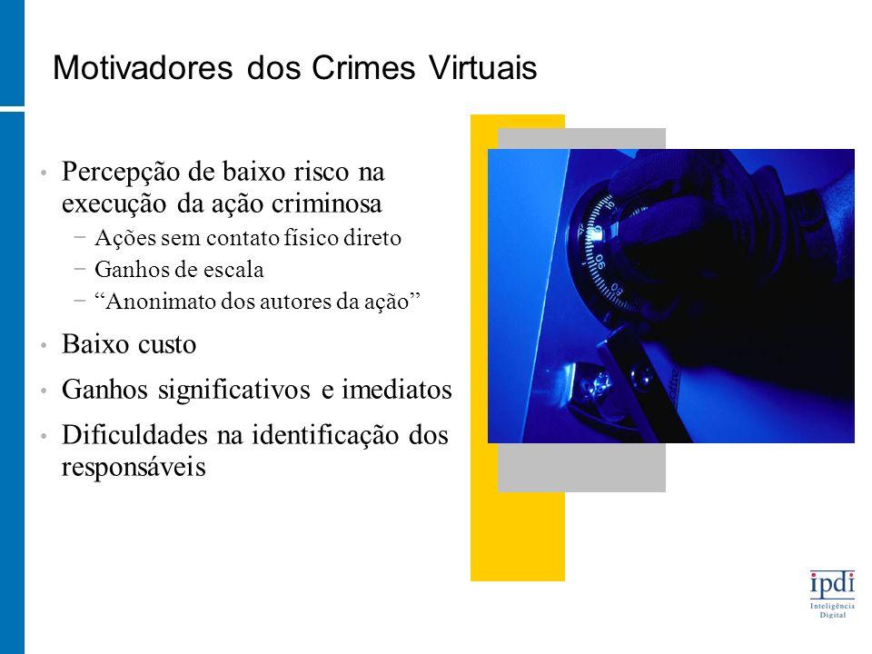 Motivadores dos Crimes Virtuais Percepção de baixo risco na execução da ação criminosa Ações sem contato físico direto Ganhos de escala Anonimato dos