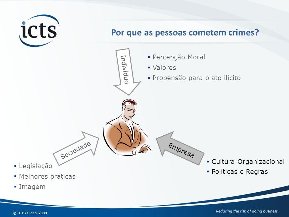 © ICTS Global 2009 Por que as pessoas cometem crimes? Indivíduo Percepção Moral Valores Propensão para o ato ilícito Legislação Melhores práticas Imag