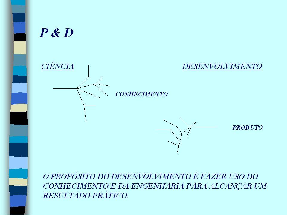 P : 5 - 6 anos D : 5 – 7anosR : 1,5 anos 30-50 US$ Mi 150-200 US$ Mi Desenvolvimento escala piloto semi-comercial BPF e BPL Testes Clínicos Protocolo