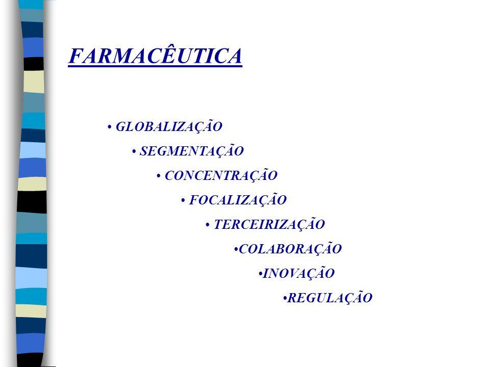 CHIRAIS As vendas de medicamentos baseados em enantiômeros simples foram de 139 US$ Bi em 2001. Destas vendas, 2/3 referem-se a moléculas simples, obt