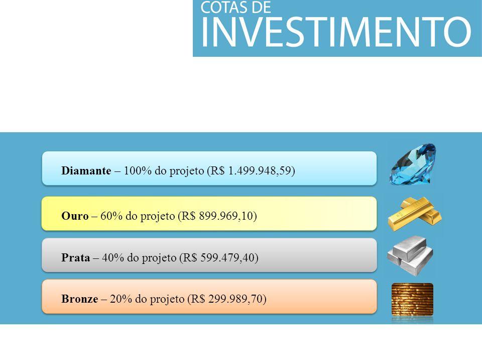 Diamante – 100% do projeto (R$ 1.499.948,59) Prata – 40% do projeto (R$ 599.479,40) Ouro – 60% do projeto (R$ 899.969,10) Bronze – 20% do projeto (R$