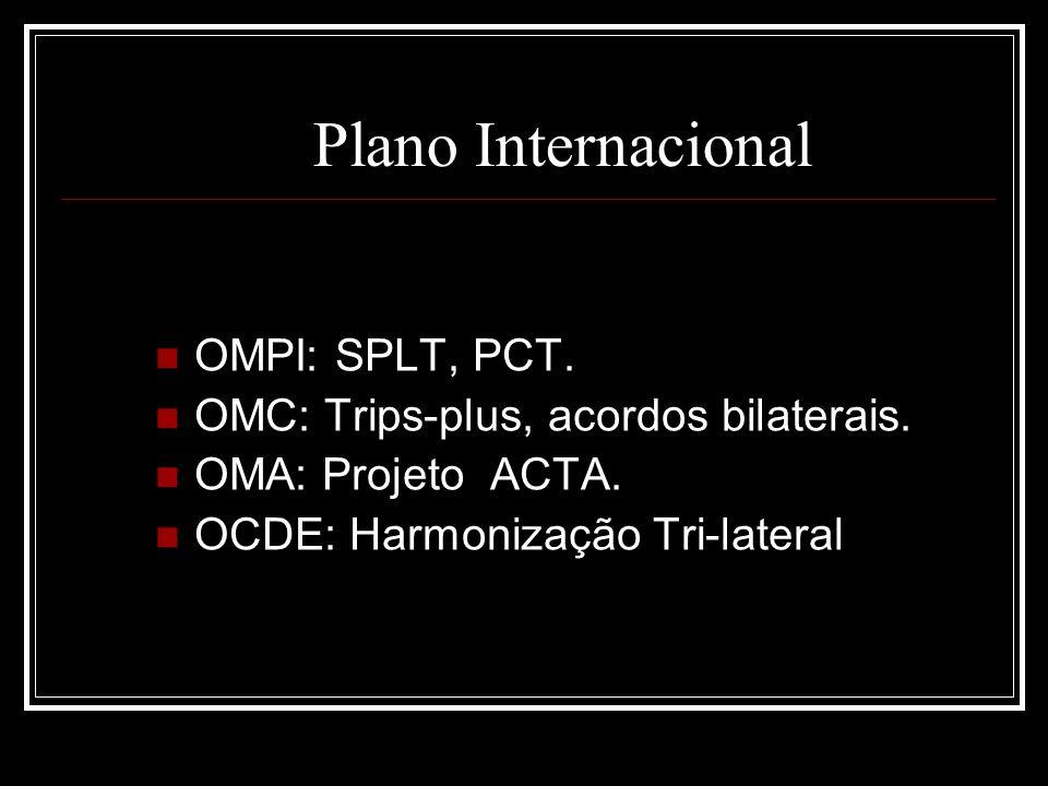 Plano Internacional OMPI: SPLT, PCT. OMC: Trips-plus, acordos bilaterais. OMA: Projeto ACTA. OCDE: Harmonização Tri-lateral