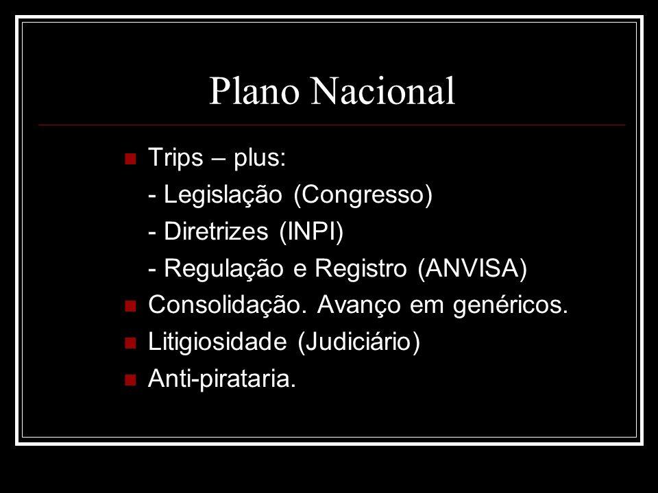 Plano Nacional Trips – plus: - Legislação (Congresso) - Diretrizes (INPI) - Regulação e Registro (ANVISA) Consolidação. Avanço em genéricos. Litigiosi