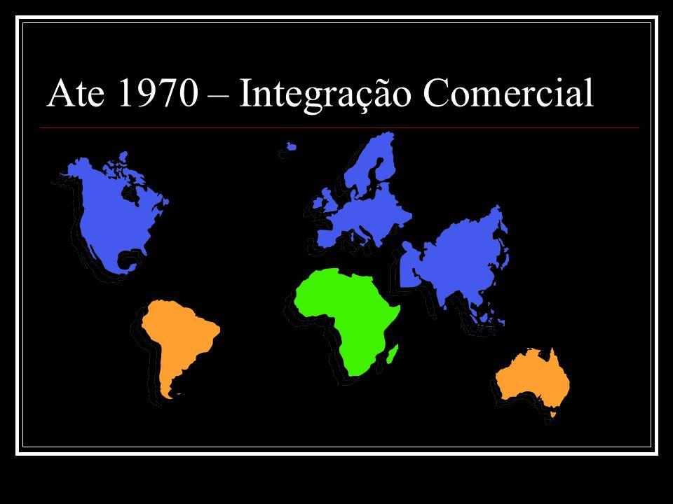Ate 1970 – Integração Comercial