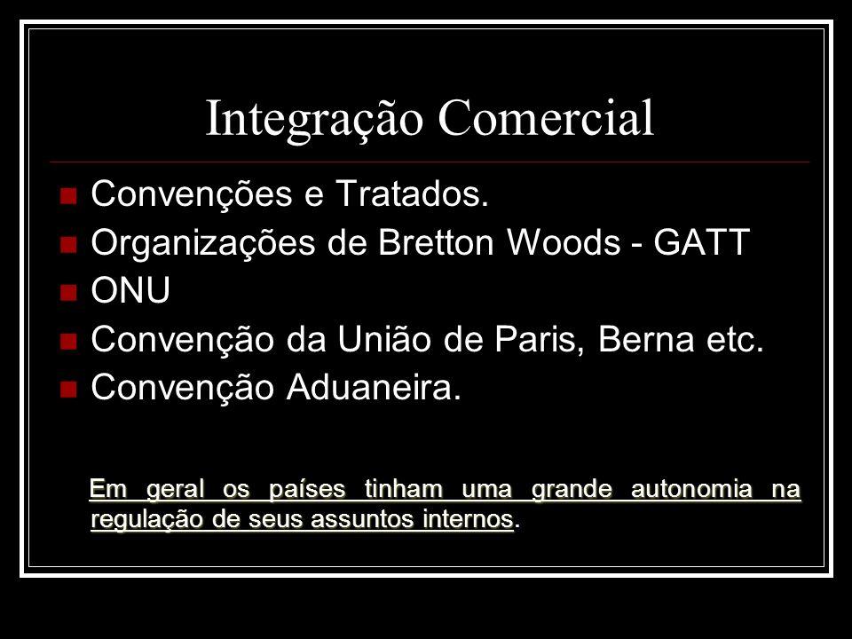 Integração Comercial Convenções e Tratados. Organizações de Bretton Woods - GATT ONU Convenção da União de Paris, Berna etc. Convenção Aduaneira. Em g