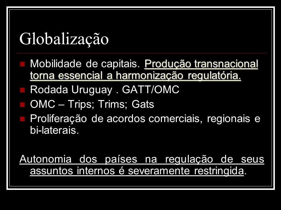 Globalização Produção transnacional torna essencial a harmonização regulatória. Mobilidade de capitais. Produção transnacional torna essencial a harmo