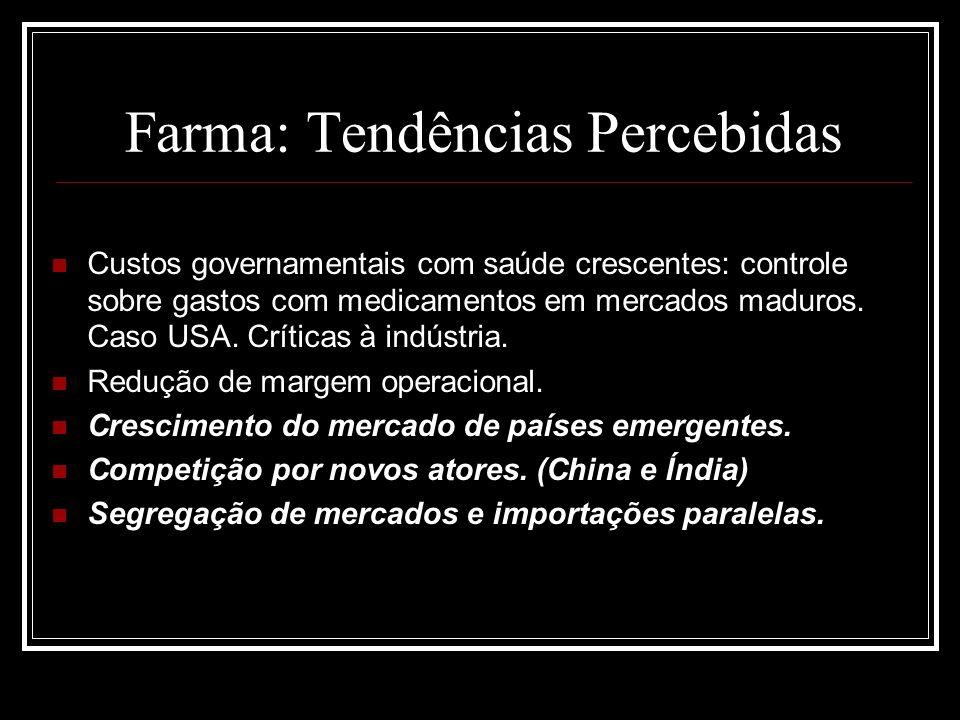 Farma: Tendências Percebidas Custos governamentais com saúde crescentes: controle sobre gastos com medicamentos em mercados maduros.