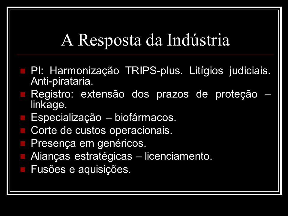 A Resposta da Indústria PI: Harmonização TRIPS-plus. Litígios judiciais. Anti-pirataria. Registro: extensão dos prazos de proteção – linkage. Especial