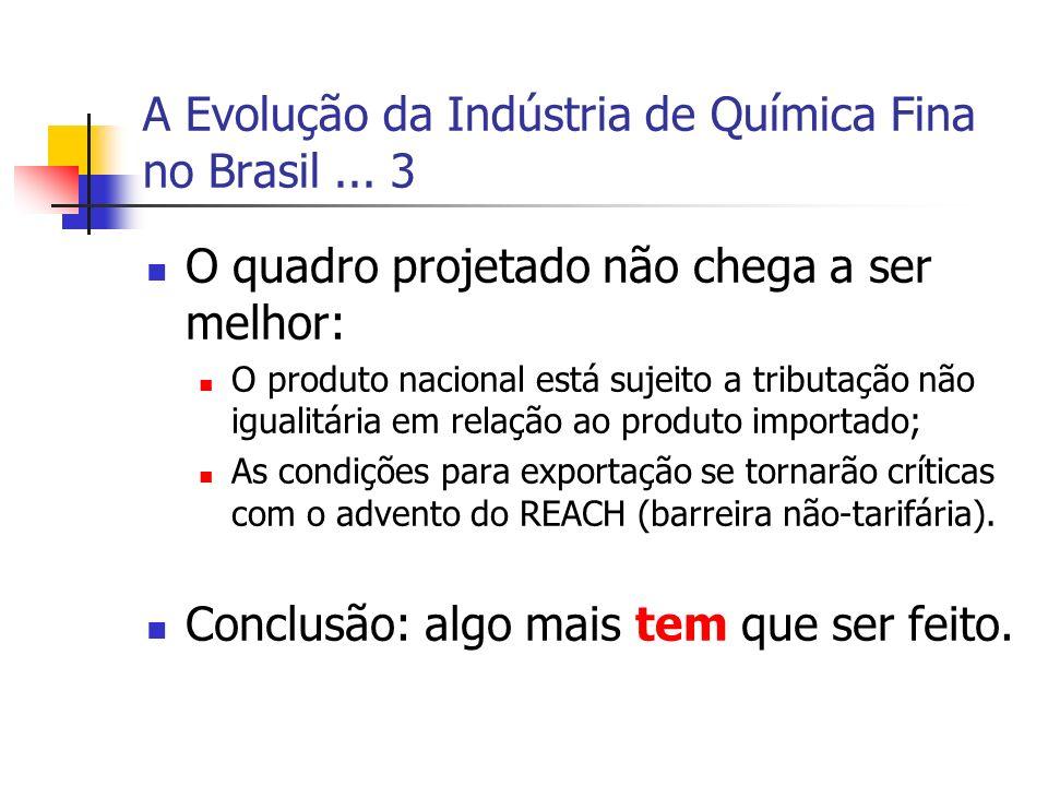 A Evolução da Indústria de Química Fina no Brasil... 3 O quadro projetado não chega a ser melhor: O produto nacional está sujeito a tributação não igu
