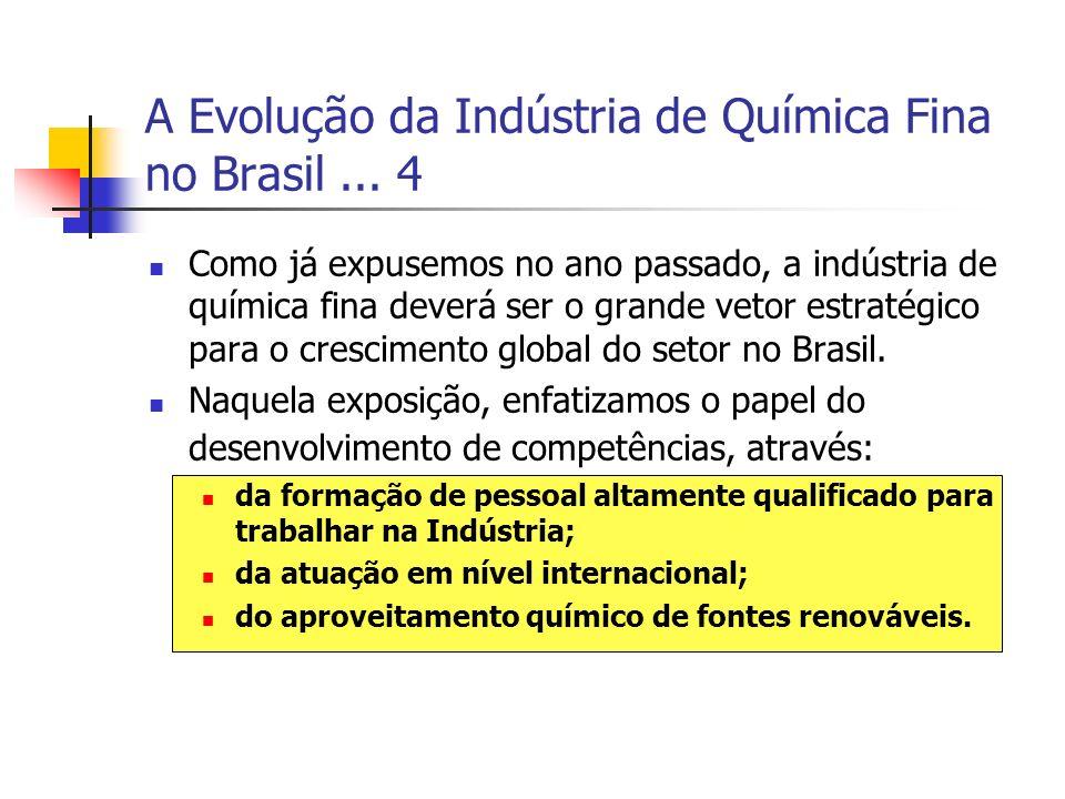 A Evolução da Indústria de Química Fina no Brasil... 4 Como já expusemos no ano passado, a indústria de química fina deverá ser o grande vetor estraté