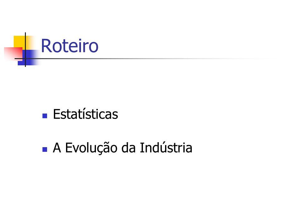 Roteiro Estatísticas A Evolução da Indústria