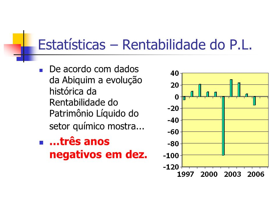 Estatísticas – Rentabilidade do P.L. De acordo com dados da Abiquim a evolução histórica da Rentabilidade do Patrimônio Líquido do setor químico mostr