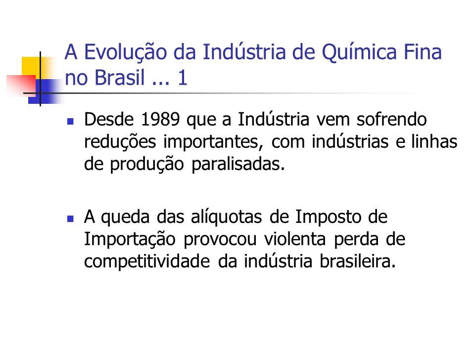 A Evolução da Indústria de Química Fina no Brasil... 1 Desde 1989 que a Indústria vem sofrendo reduções importantes, com indústrias e linhas de produç