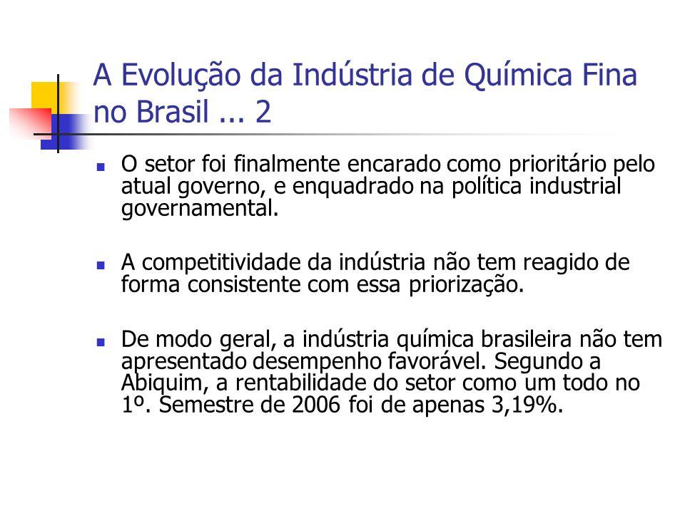 A Evolução da Indústria de Química Fina no Brasil... 2 O setor foi finalmente encarado como prioritário pelo atual governo, e enquadrado na política i