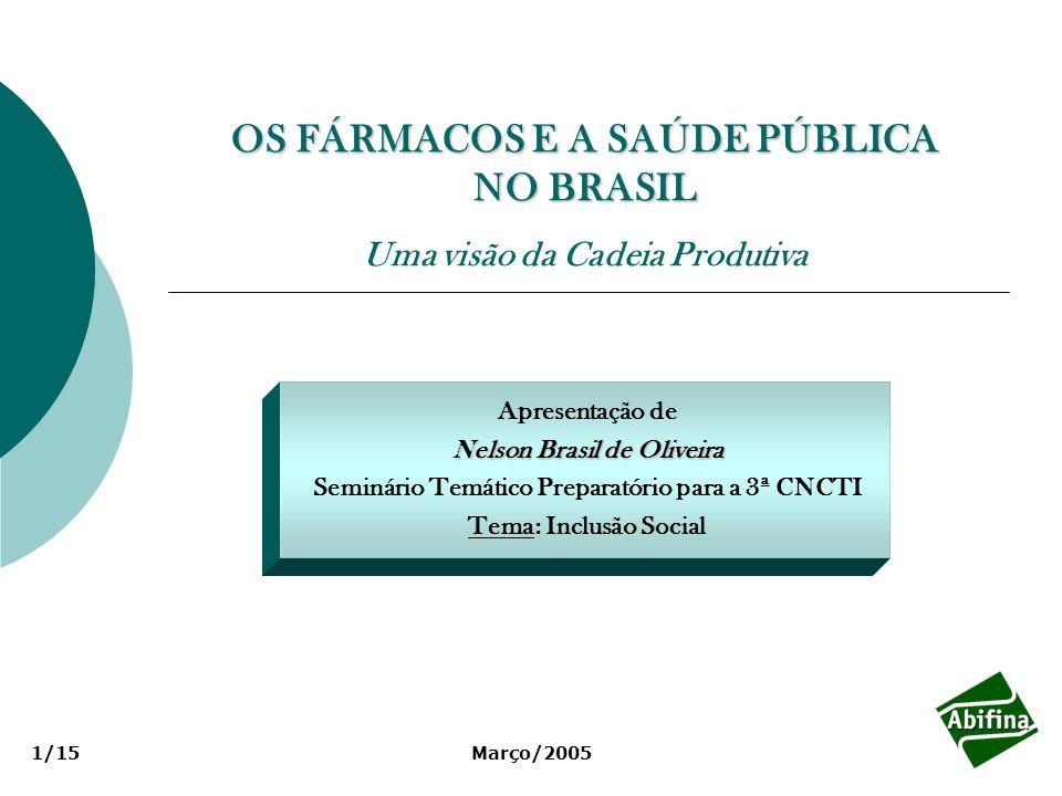 Março/20052/15 CADEIAS PRODUTIVAS DA QUÍMICA FINA ORGÂNICOS Petroquímica ou Biomassa INTERMEDIÁRIOS DE SÍNTESE INTERMEDIÁRIOS DE USO OU DE PERFOMANCE Fármacos ou Produtos Técnicos MEDICAMENTOS AGROQUÍMICOS INORGÂNICOS Sintéticos ou Minerais Extrativos ADITIVOS CATALISADORES
