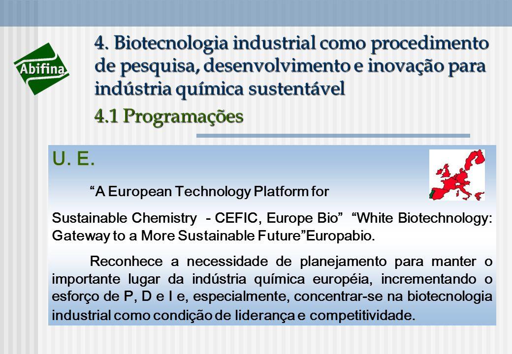 4. Biotecnologia industrial como procedimento de pesquisa, desenvolvimento e inovação para indústria química sustentável 4.1 Programações U. E. A Euro