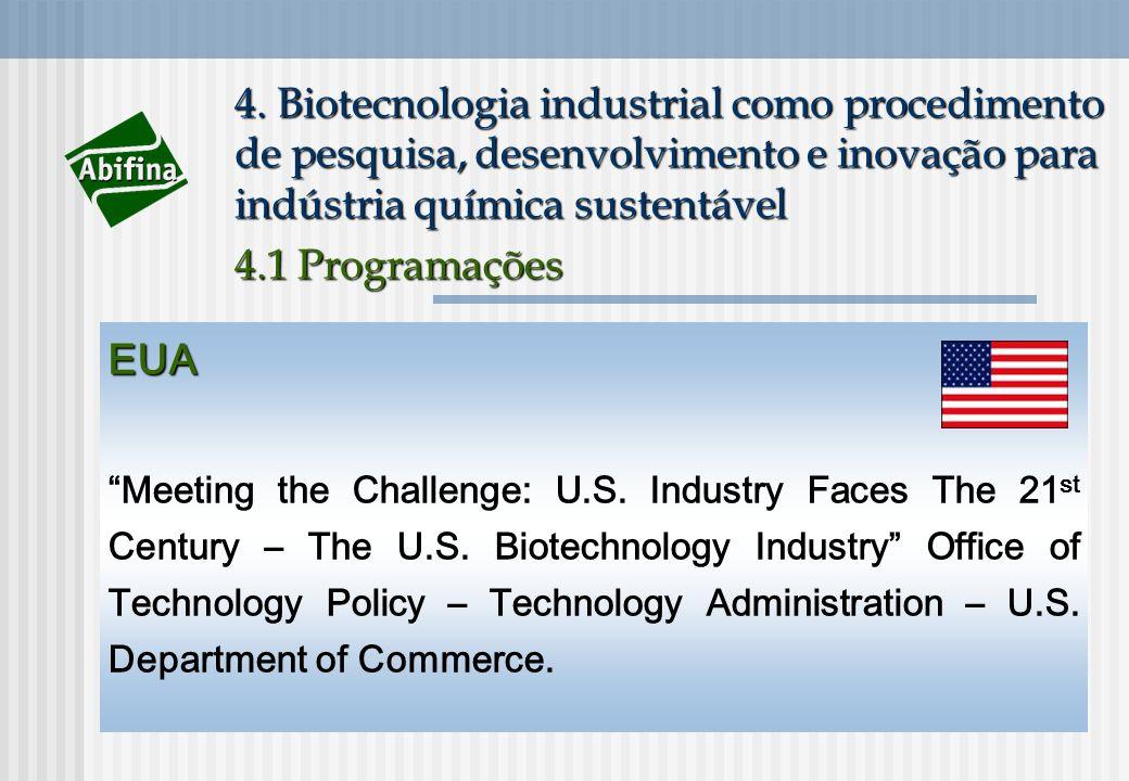 4. Biotecnologia industrial como procedimento de pesquisa, desenvolvimento e inovação para indústria química sustentável 4.1 Programações EUA Meeting