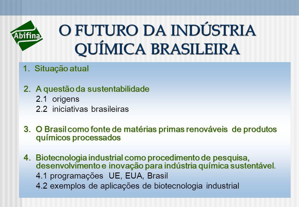 O FUTURO DA INDÚSTRIA QUÍMICA BRASILEIRA 1. Situação atual 1. Situação atual 2. A questão da sustentabilidade 2. A questão da sustentabilidade 2.1 ori