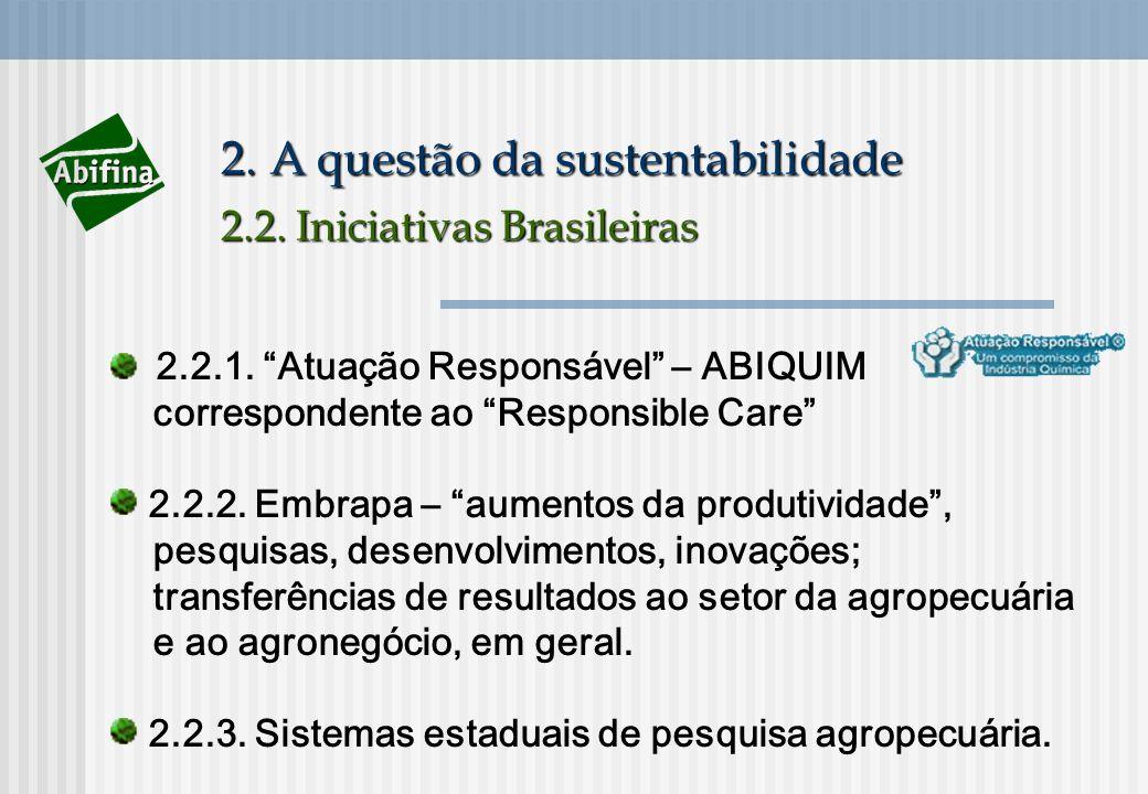 2. A questão da sustentabilidade 2.2. Iniciativas Brasileiras 2.2.1. Atuação Responsável – ABIQUIM correspondente ao Responsible Care 2.2.2. Embrapa –